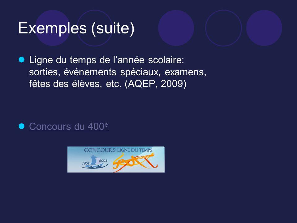 Exemples (suite) Ligne du temps de lannée scolaire: sorties, événements spéciaux, examens, fêtes des élèves, etc. (AQEP, 2009) Concours du 400 e Conco
