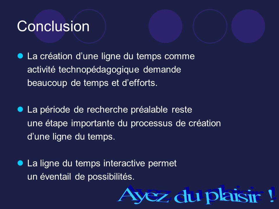 Conclusion La création dune ligne du temps comme activité technopédagogique demande beaucoup de temps et defforts. La période de recherche préalable r