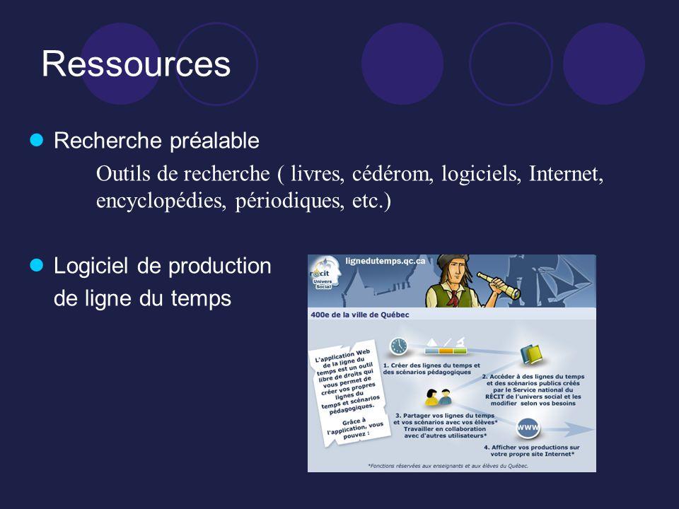 Ressources Recherche préalable Outils de recherche ( livres, cédérom, logiciels, Internet, encyclopédies, périodiques, etc.) Logiciel de production de ligne du temps