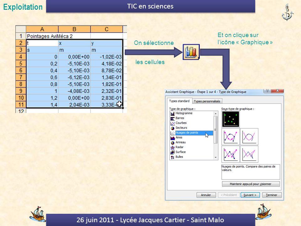 26 juin 2011 - Lycée Jacques Cartier - Saint Malo TIC en sciences On sélectionne les cellules Et on clique sur licône « Graphique » Exploitation