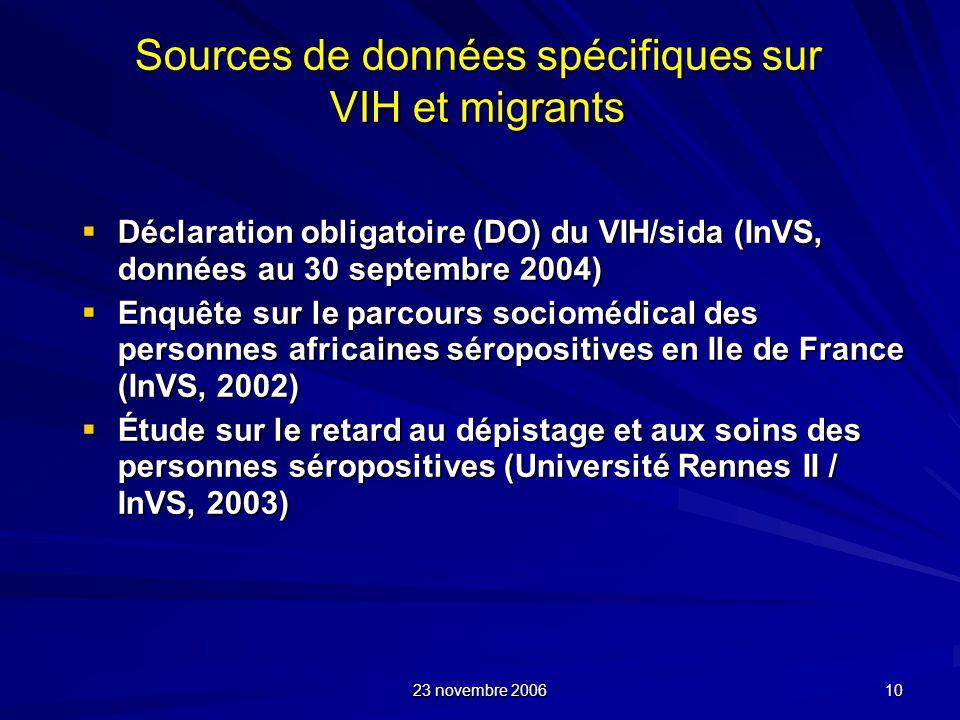 23 novembre 2006 10 Sources de données spécifiques sur VIH et migrants Déclaration obligatoire (DO) du VIH/sida (InVS, données au 30 septembre 2004) D