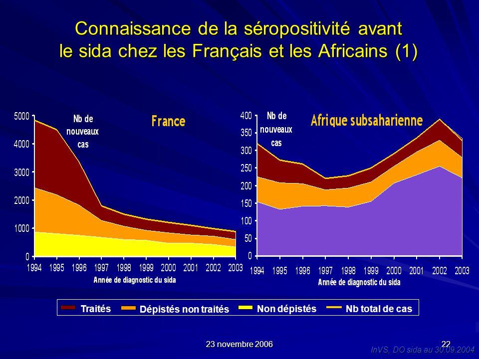 23 novembre 2006 22 Les deux graphiques ne sont pas à la même échelle Traités Dépistés non traités Non dépistésNb total de cas Connaissance de la séro