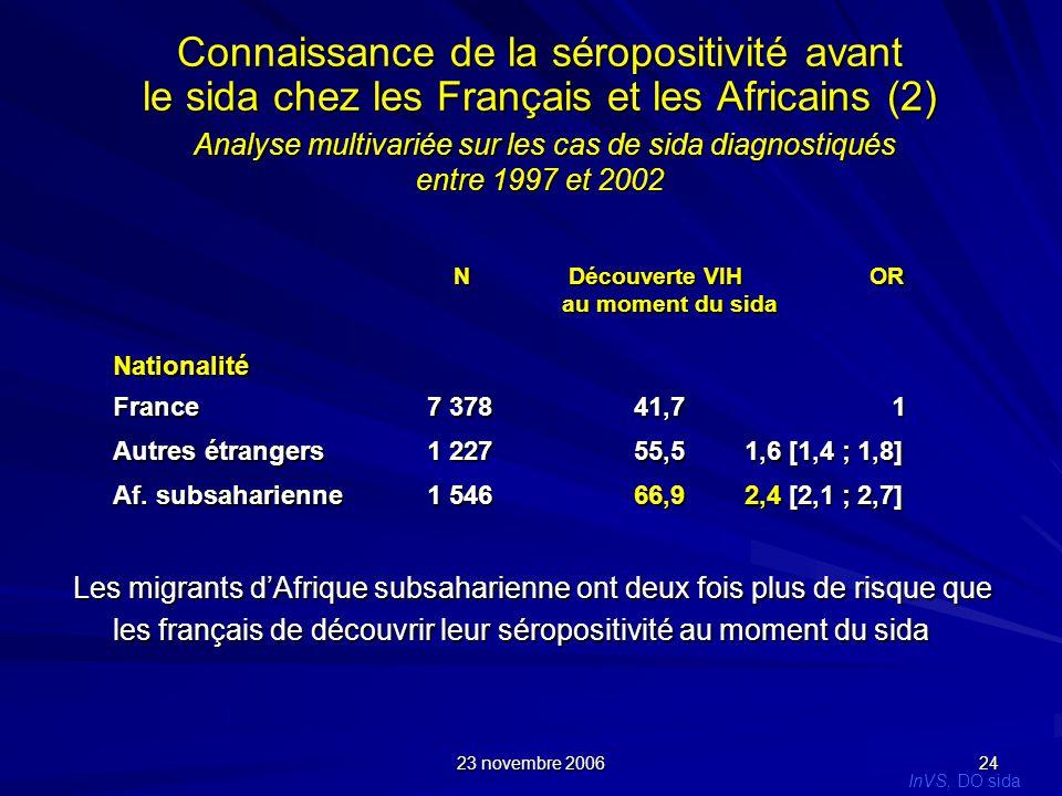 23 novembre 2006 24 Connaissance de la séropositivité avant le sida chez les Français et les Africains (2) Analyse multivariée sur les cas de sida dia