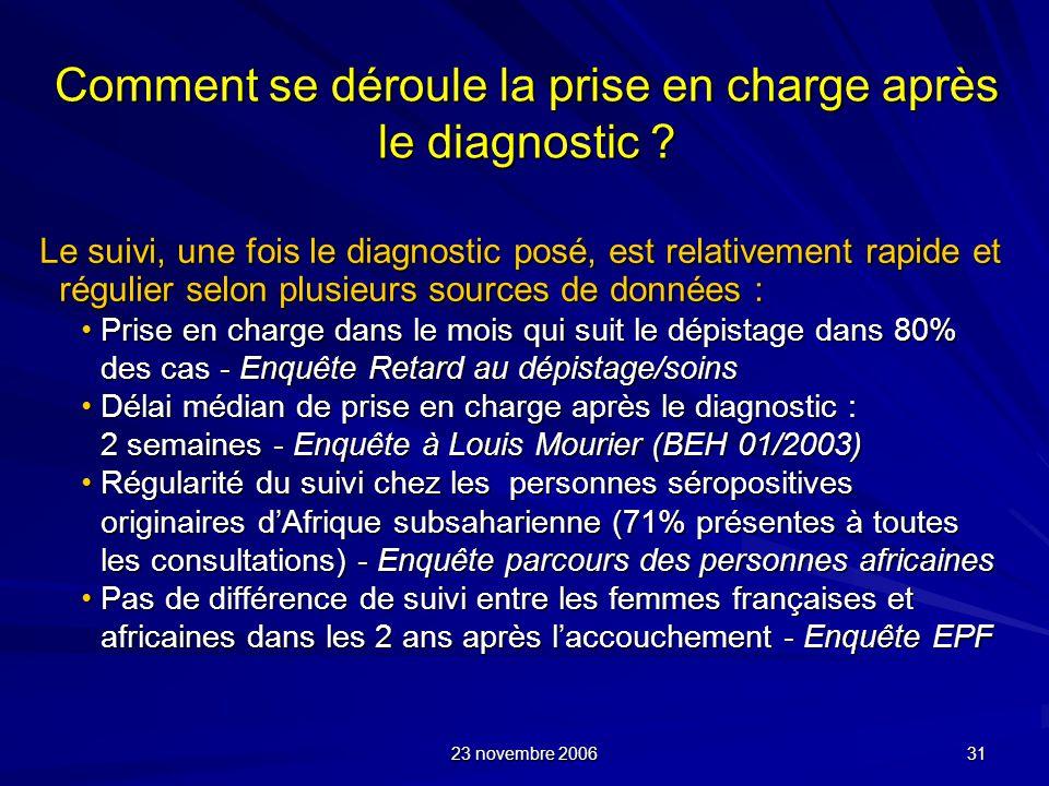 23 novembre 2006 31 Comment se déroule la prise en charge après le diagnostic ? Le suivi, une fois le diagnostic posé, est relativement rapide et régu
