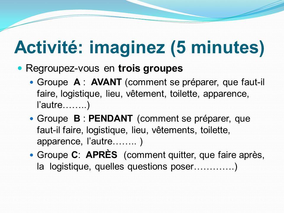 Activité: imaginez (5 minutes) Regroupez-vous en trois groupes Groupe A : AVANT (comment se préparer, que faut-il faire, logistique, lieu, vêtement, t