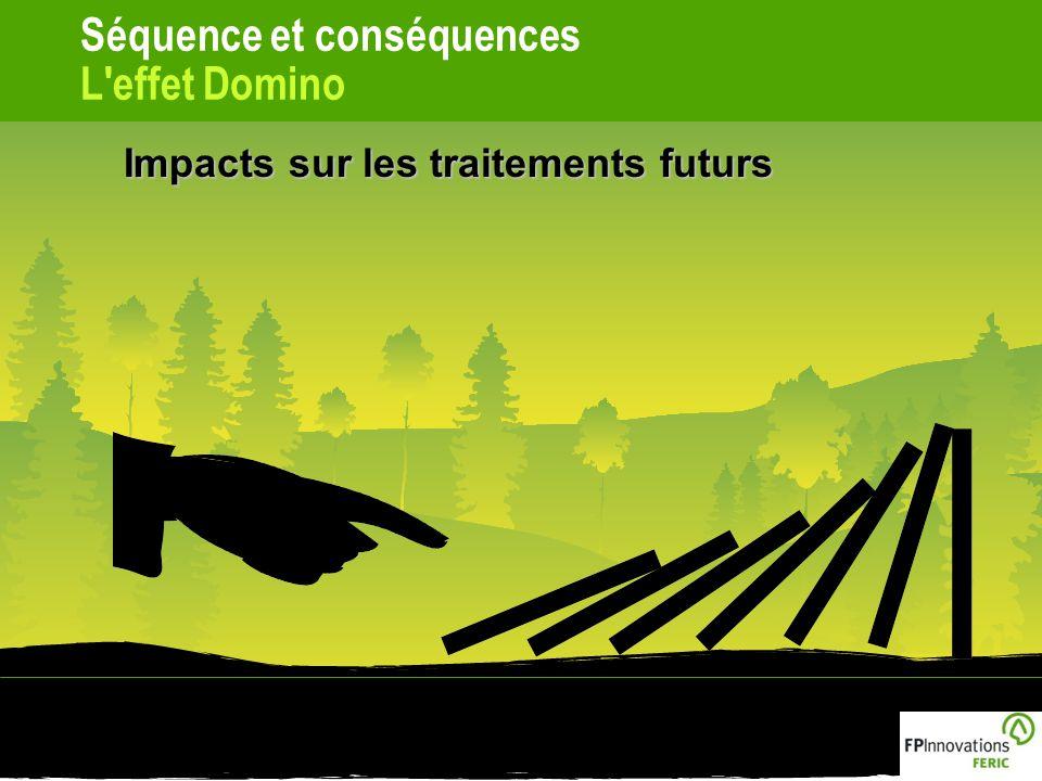 Séquence et conséquences L effet Domino Impacts sur les traitements futurs