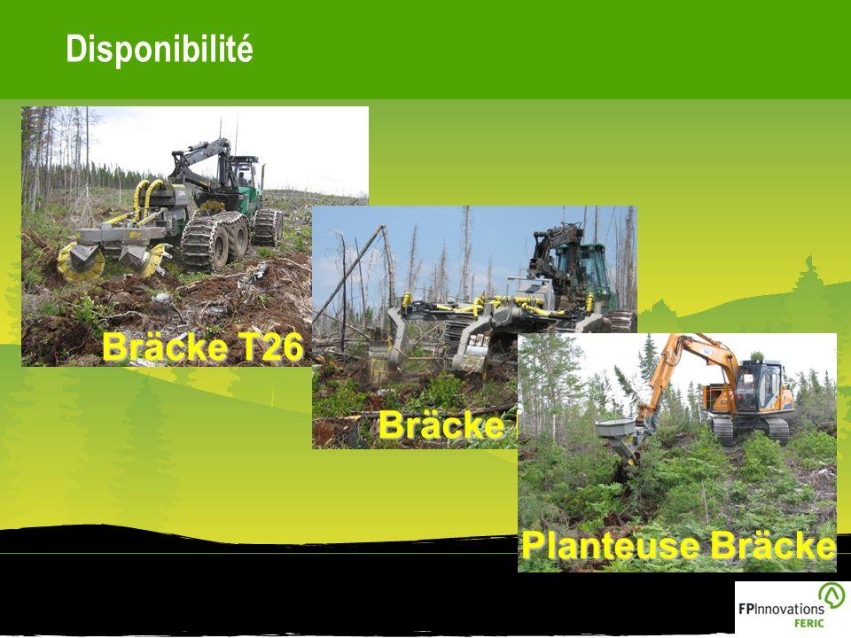 Disponibilité Bräcke T26 Bräcke M36 Planteuse Bräcke