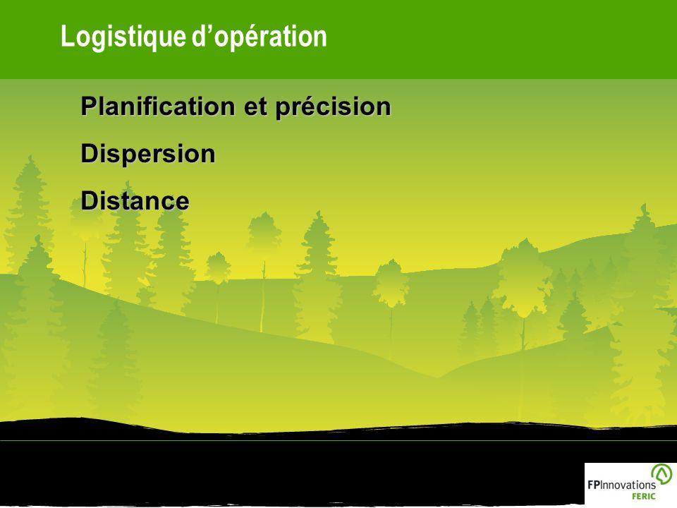 Logistique dopération Planification et précision DispersionDistance