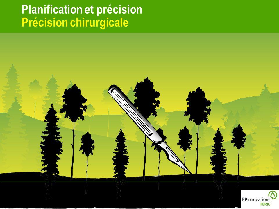 Planification et précision Précision chirurgicale