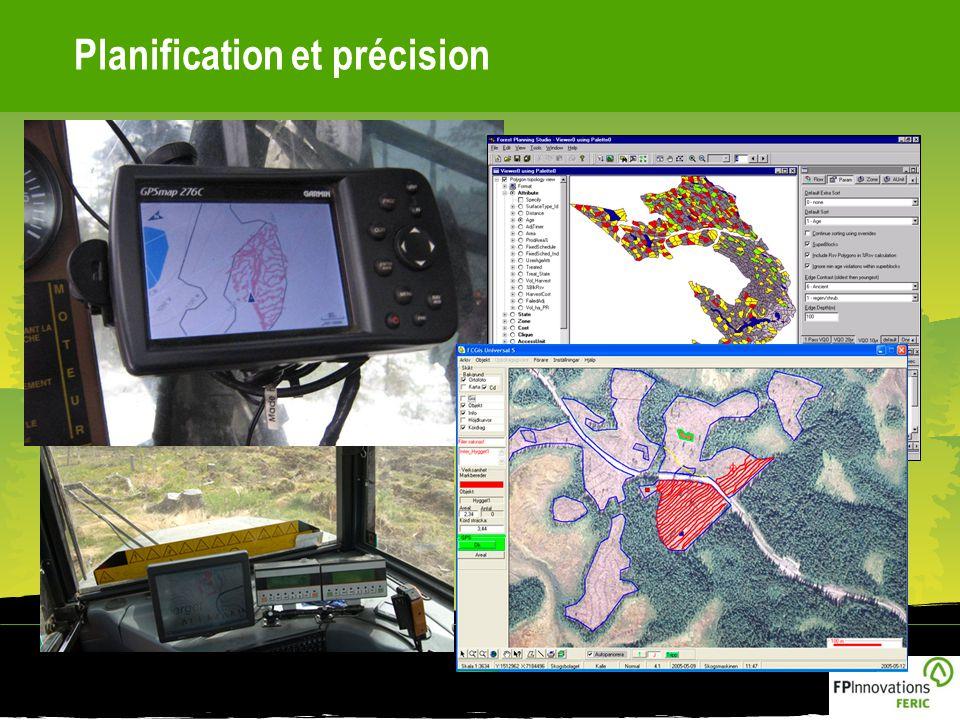 Planification et précision