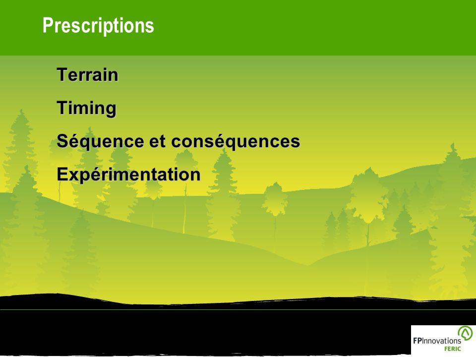 Prescriptions Tâter le terrain Impacts des conditions de terrain Productivité (coûts) Productivité (coûts) Qualité Qualité