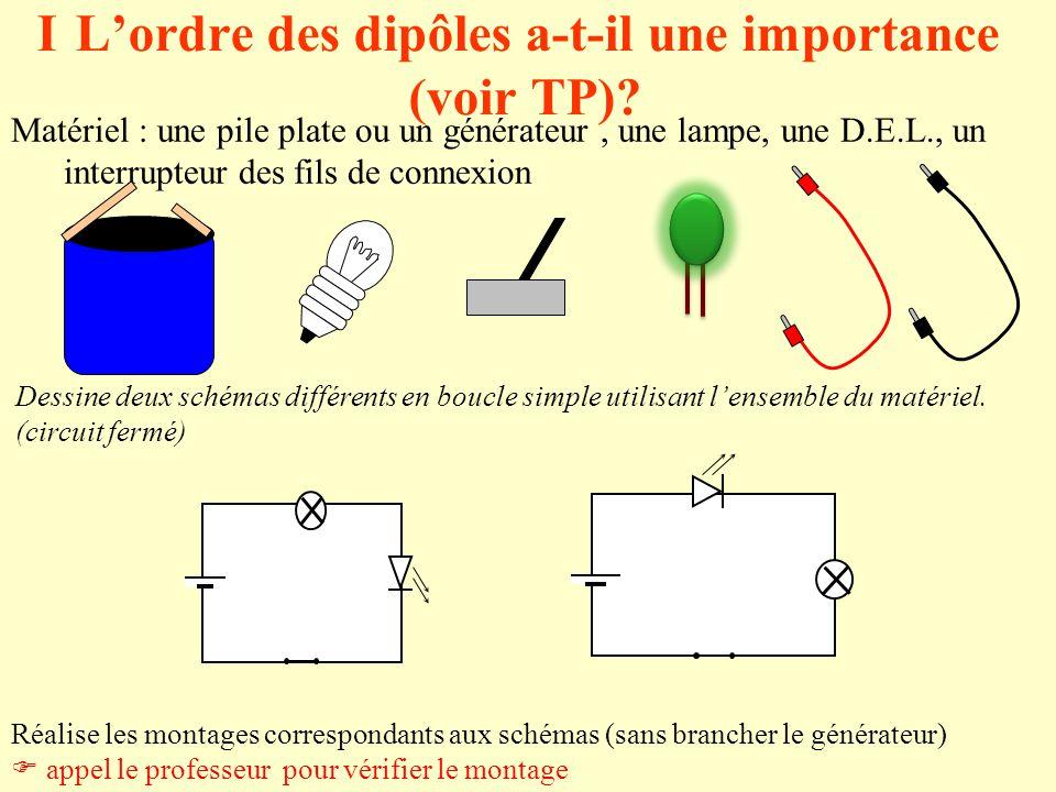 I Lordre des dipôles a-t-il une importance (voir TP)? Matériel : une pile plate ou un générateur, une lampe, une D.E.L., un interrupteur des fils de c