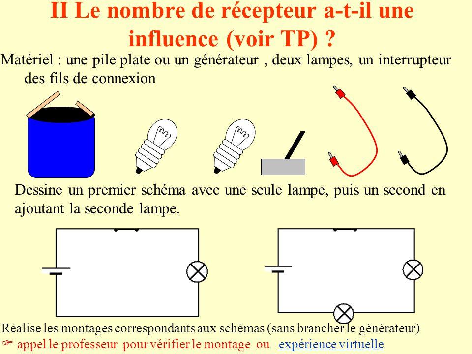II Le nombre de récepteur a-t-il une influence (voir TP) ? Matériel : une pile plate ou un générateur, deux lampes, un interrupteur des fils de connex