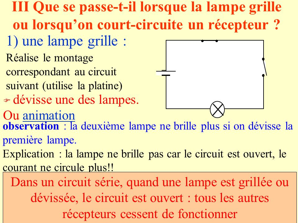 III Que se passe-t-il lorsque la lampe grille ou lorsquon court-circuite un récepteur ? Réalise le montage correspondant au circuit suivant (utilise l