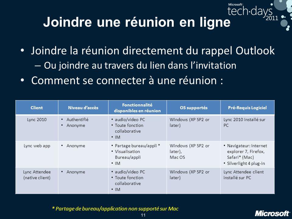 11 Joindre une réunion en ligne Joindre la réunion directement du rappel Outlook – Ou joindre au travers du lien dans linvitation Comment se connecter