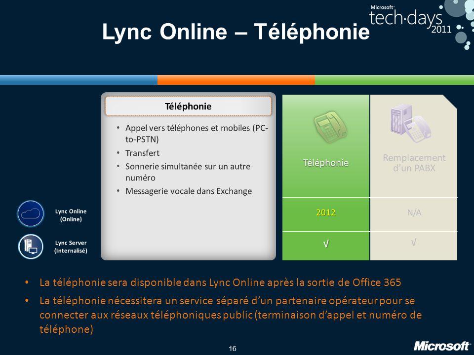 16 Appel vers téléphones et mobiles (PC- to-PSTN) Transfert Sonnerie simultanée sur un autre numéro Messagerie vocale dans Exchange Téléphonie Lync On