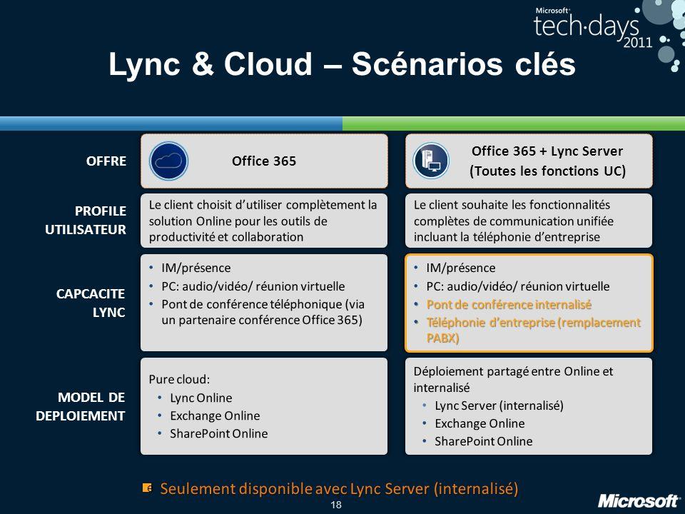 18 Lync & Cloud – Scénarios clés PROFILE UTILISATEUR CAPCACITE LYNC OFFRE Office 365 Office 365 + Lync Server (Toutes les fonctions UC) MODEL DE DEPLO