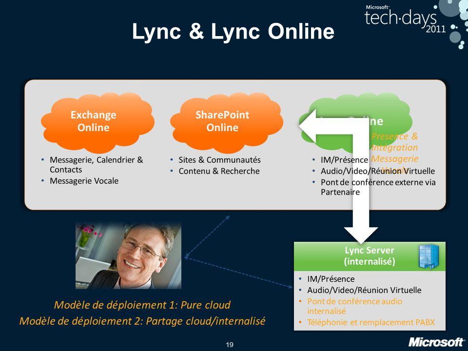 19 Lync Server (internalisé) Lync & Lync Online Exchange Online SharePoint Online Lync Online