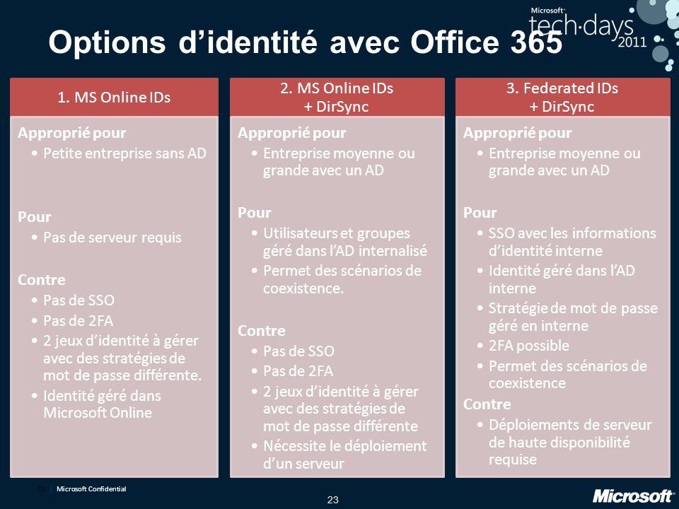 23 Options didentité avec Office 365 1. MS Online IDs Approprié pour Petite entreprise sans AD Pour Pas de serveur requis Contre Pas de SSO Pas de 2FA