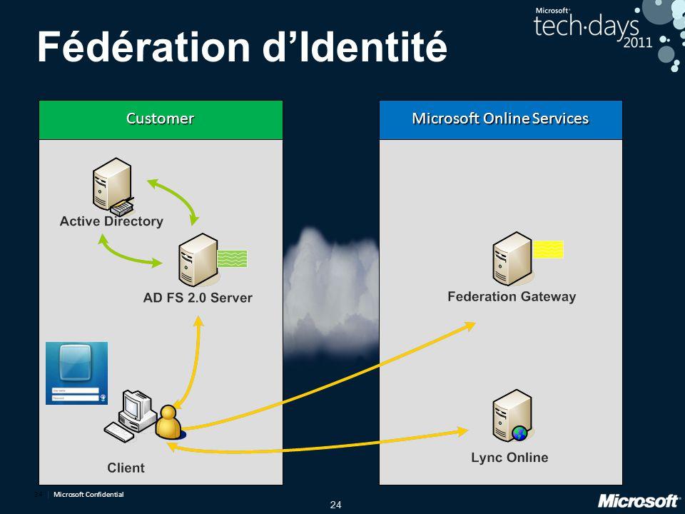 24 Fédération dIdentité Customer Microsoft Online Services 24 | Microsoft Confidential