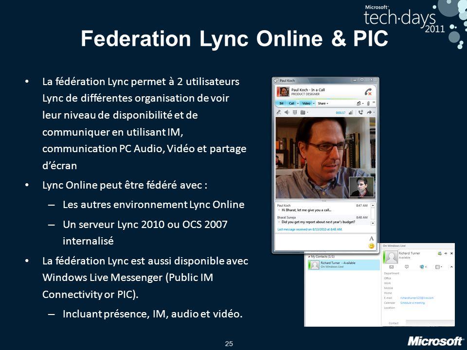25 Federation Lync Online & PIC La fédération Lync permet à 2 utilisateurs Lync de différentes organisation de voir leur niveau de disponibilité et de
