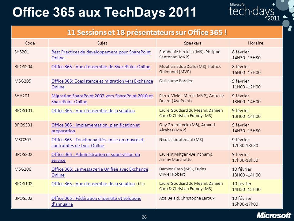 28 Office 365 aux TechDays 2011 11 Sessions et 18 présentateurs sur Office 365 ! CodeSujetSpeakersHoraire SHS201Best Practices de développement pour S