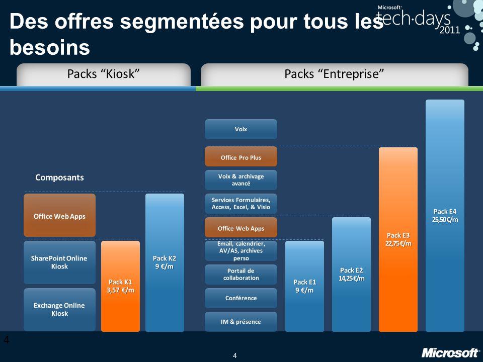 4 Des offres segmentées pour tous les besoins 4 Pack K1 3,57 /m Pack K2 9 /m Pack E1 9 /m Pack E2 14,25 /m Pack E3 22,75 /m Pack E4 25,50 /m
