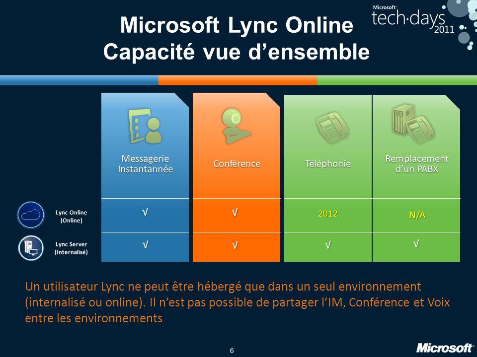 6 Un utilisateur Lync ne peut être hébergé que dans un seul environnement (internalisé ou online). Il nest pas possible de partager lIM, Conférence et