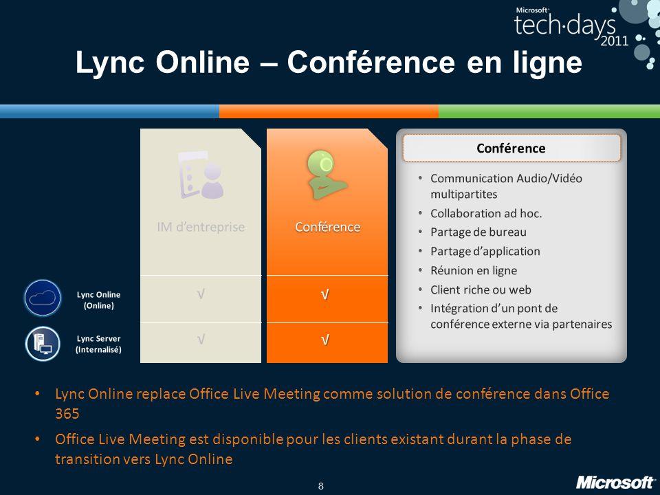 8 Lync Online – Conférence en ligne Communication Audio/Vidéo multipartites Collaboration ad hoc. Partage de bureau Partage dapplication Réunion en li