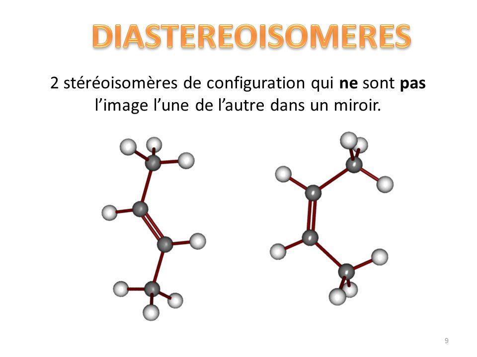 2 stéréoisomères de configuration qui ne sont pas limage lune de lautre dans un miroir. 9