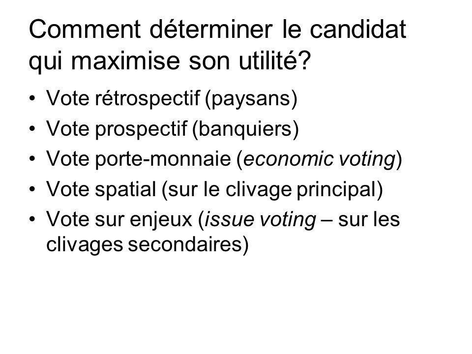 Comment déterminer le candidat qui maximise son utilité.