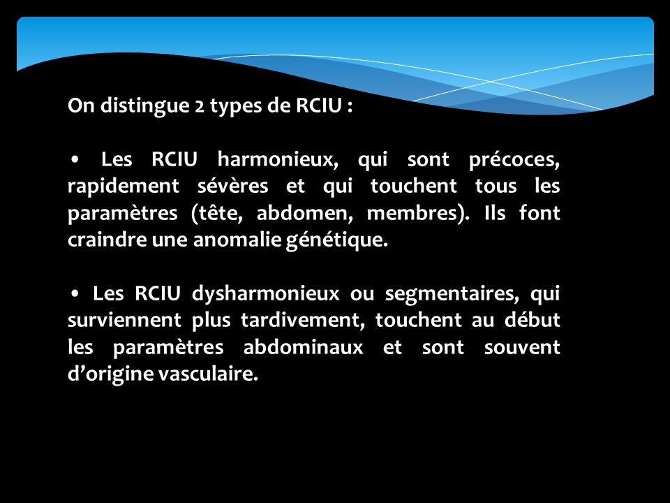 On distingue 2 types de RCIU : Les RCIU harmonieux, qui sont précoces, rapidement sévères et qui touchent tous les paramètres (tête, abdomen, membres).