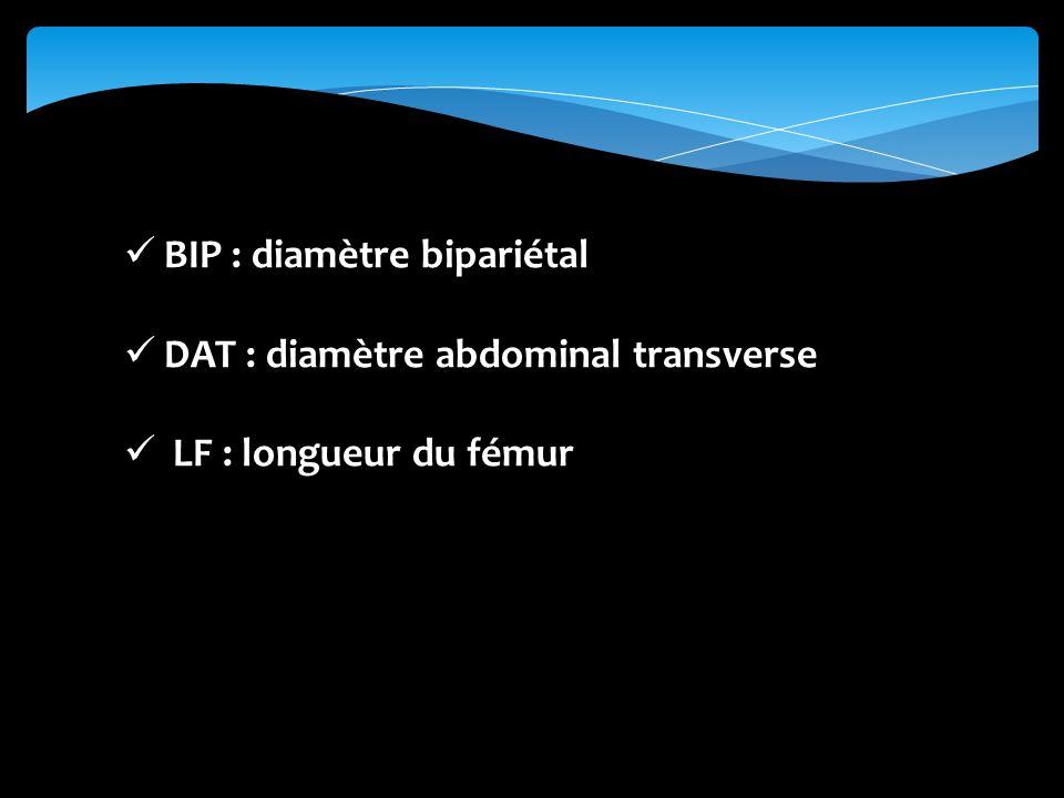 BIP : diamètre bipariétal DAT : diamètre abdominal transverse LF : longueur du fémur
