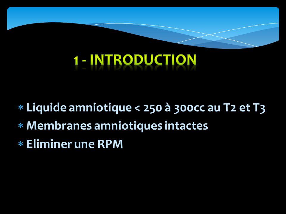 Liquide amniotique < 250 à 300cc au T2 et T3 Membranes amniotiques intactes Eliminer une RPM