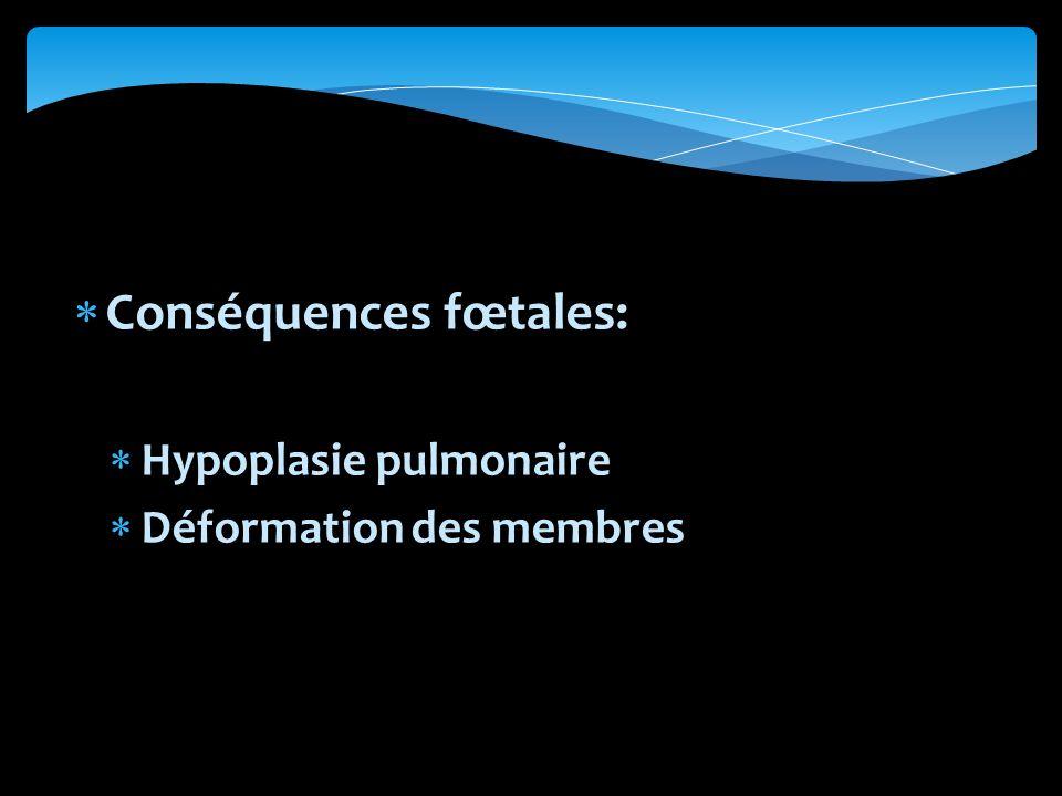 Conséquences fœtales: Hypoplasie pulmonaire Déformation des membres