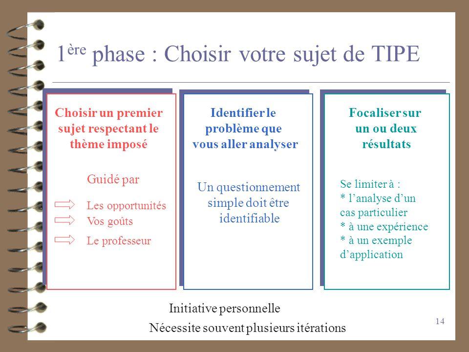 13 Les 5 phases de votre TIPE Réalisation 1 ère phase : Choisir votre sujet de TIPE 2 ème phase : Rechercher la documentation de base 3 ème phase : Tr