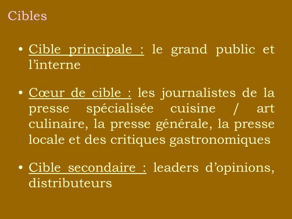 Cible principale : le grand public et linterne Cœur de cible : les journalistes de la presse spécialisée cuisine / art culinaire, la presse générale,