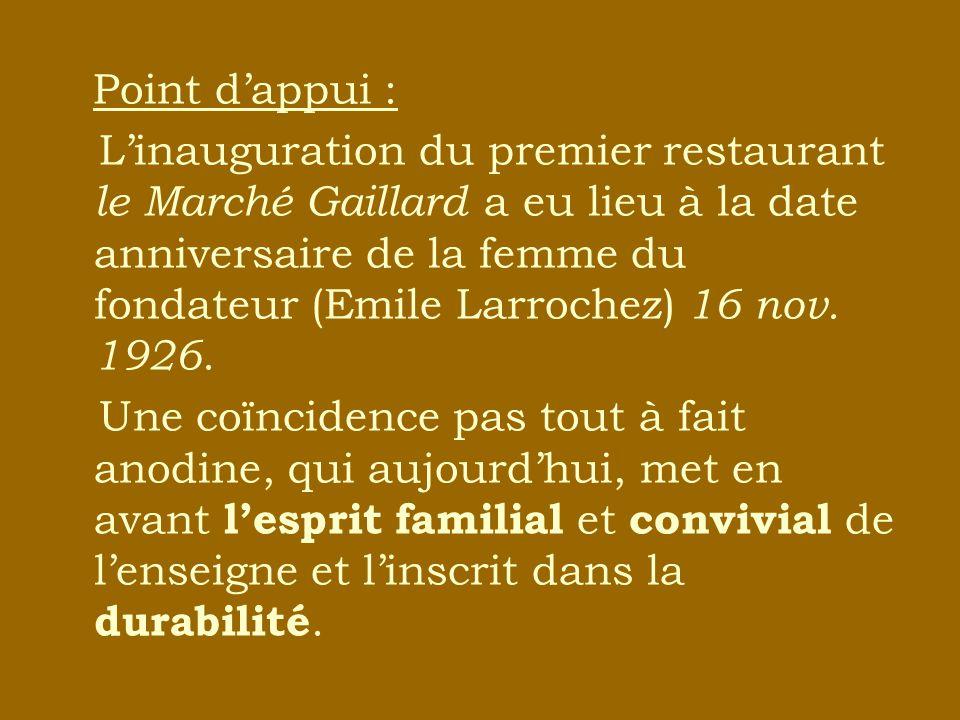 Point dappui : Linauguration du premier restaurant le Marché Gaillard a eu lieu à la date anniversaire de la femme du fondateur (Emile Larrochez) 16 nov.
