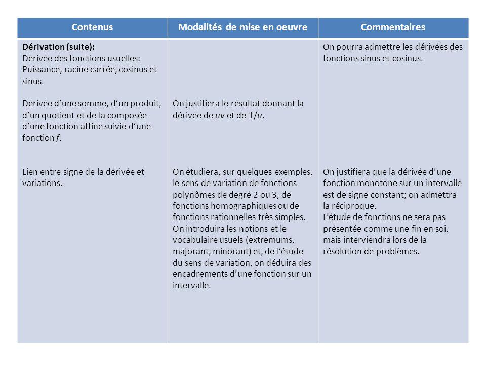 ContenusModalités de mise en oeuvreCommentaires Dérivation (suite): Dérivée des fonctions usuelles: Puissance, racine carrée, cosinus et sinus.