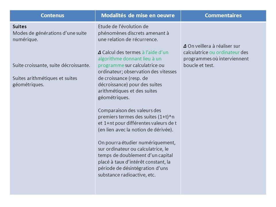 ContenusModalités de mise en oeuvreCommentaires Suites Modes de générations dune suite numérique.