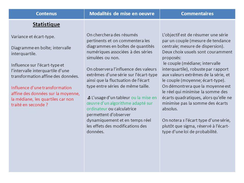 ContenusModalités de mise en oeuvreCommentaires Statistique Variance et écart-type.