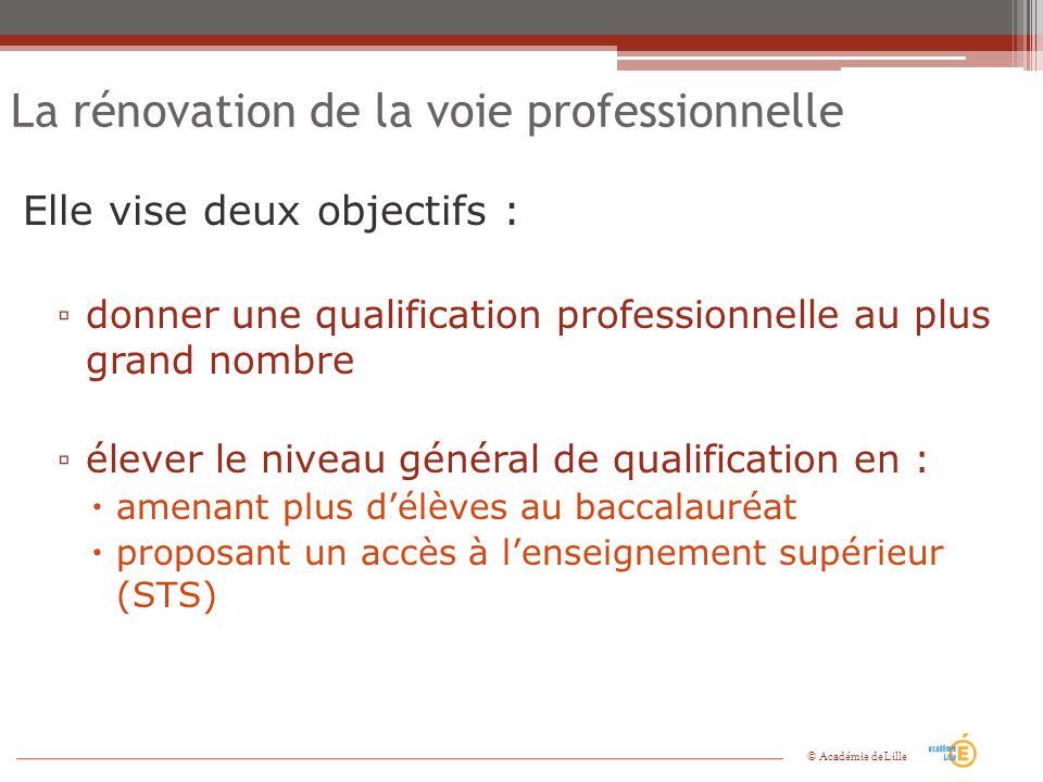 La rénovation de la voie professionnelle Elle vise deux objectifs : donner une qualification professionnelle au plus grand nombre élever le niveau gén