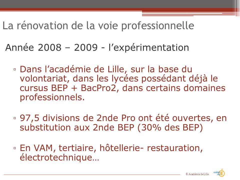 La rénovation de la voie professionnelle Année 2008 – 2009 - lexpérimentation Dans lacadémie de Lille, sur la base du volontariat, dans les lycées pos
