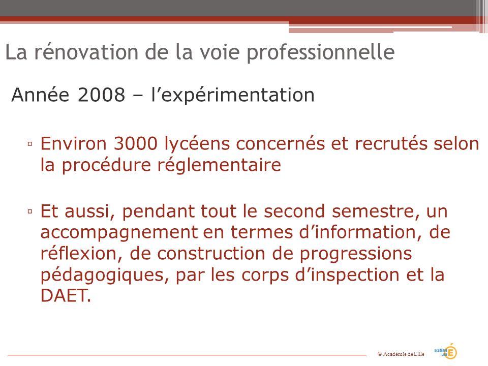 La rénovation de la voie professionnelle Année 2008 – lexpérimentation Environ 3000 lycéens concernés et recrutés selon la procédure réglementaire Et