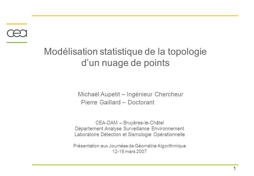 1 Modélisation statistique de la topologie dun nuage de points CEA-DAM – Bruyères-le-Châtel Département Analyse Surveillance Environnement Laboratoire