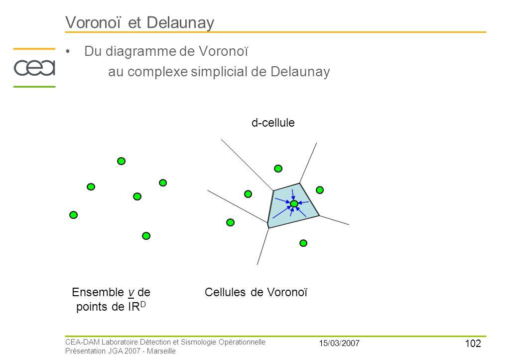 102 15/03/2007 CEA-DAM Laboratoire Détection et Sismologie Opérationnelle Présentation JGA 2007 - Marseille Voronoï et Delaunay Du diagramme de Vorono