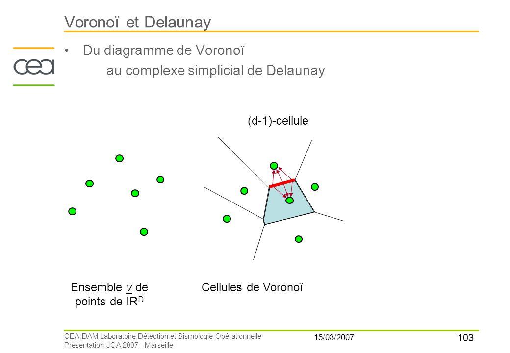 103 15/03/2007 CEA-DAM Laboratoire Détection et Sismologie Opérationnelle Présentation JGA 2007 - Marseille Voronoï et Delaunay Du diagramme de Vorono