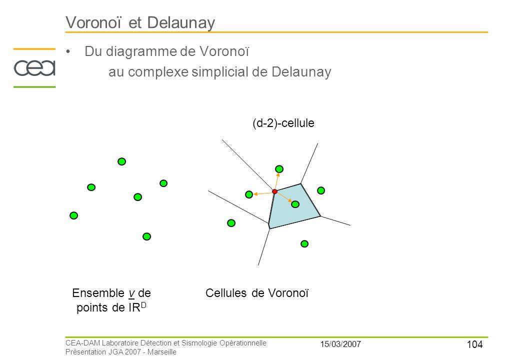 104 15/03/2007 CEA-DAM Laboratoire Détection et Sismologie Opérationnelle Présentation JGA 2007 - Marseille Voronoï et Delaunay Du diagramme de Vorono