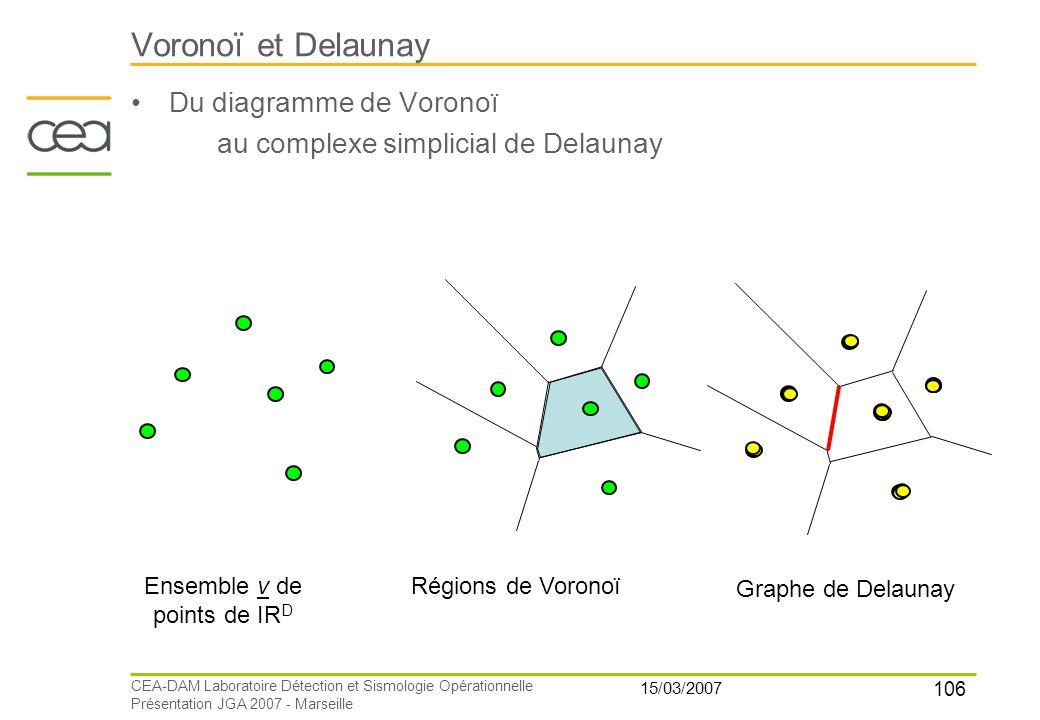 106 15/03/2007 CEA-DAM Laboratoire Détection et Sismologie Opérationnelle Présentation JGA 2007 - Marseille Voronoï et Delaunay Du diagramme de Vorono