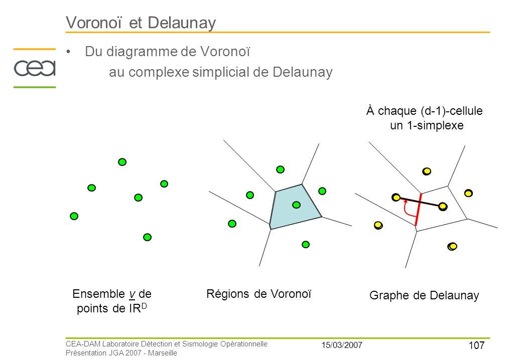 107 15/03/2007 CEA-DAM Laboratoire Détection et Sismologie Opérationnelle Présentation JGA 2007 - Marseille Voronoï et Delaunay Du diagramme de Vorono